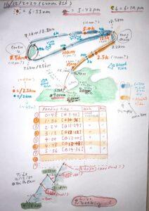 sketch by Alfair